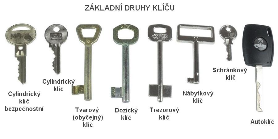 Druhy klíčů
